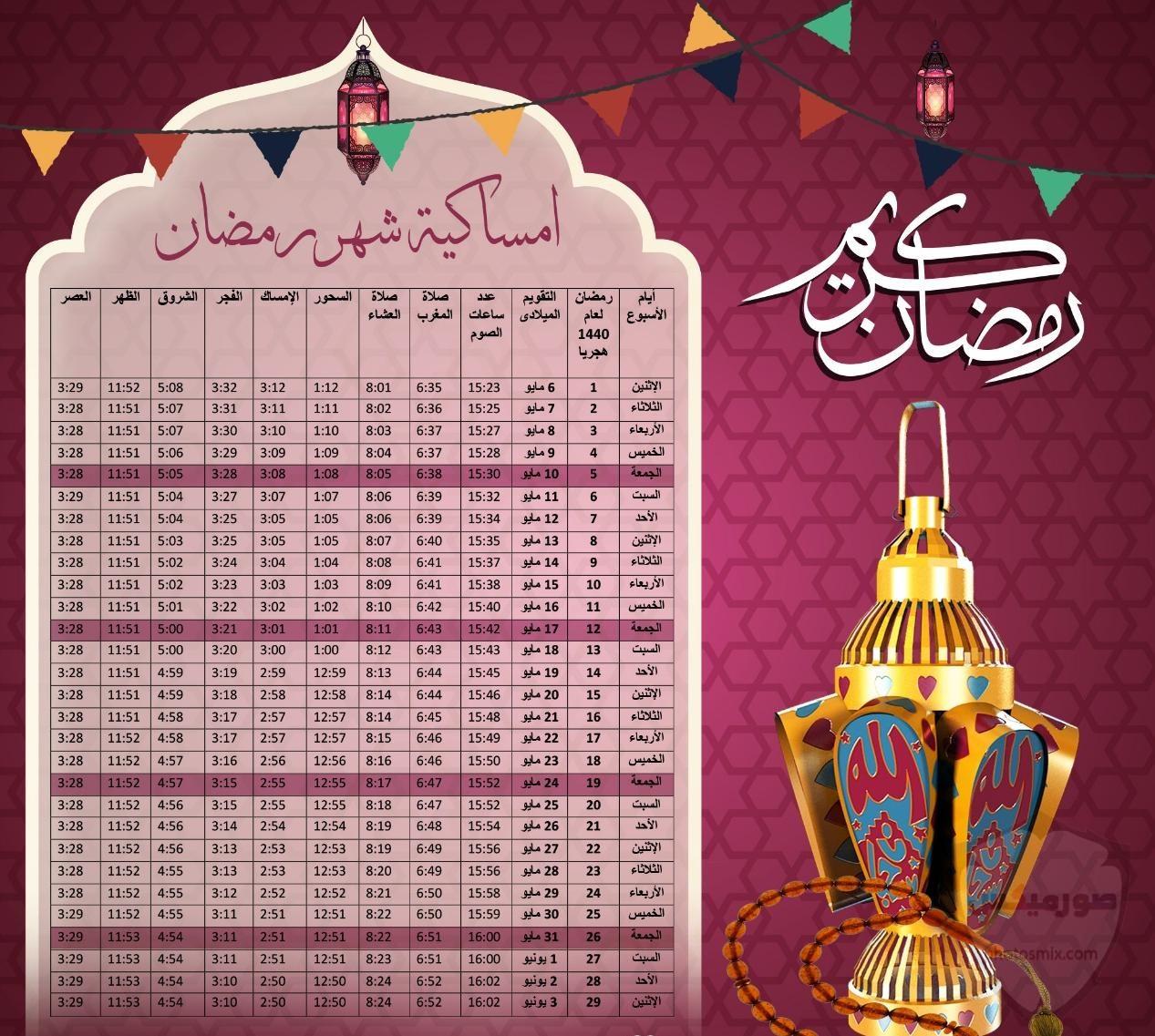 """أدعية شهر رمضان 2020 مكتوبة """"حصن المسلم"""" 18"""
