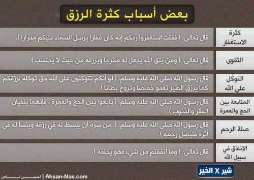 ادعية دينية إسلامية مكتوبة مصورة دعاء لزيادة الرزق وازالة الهم والكرب ومنع الحسد 51