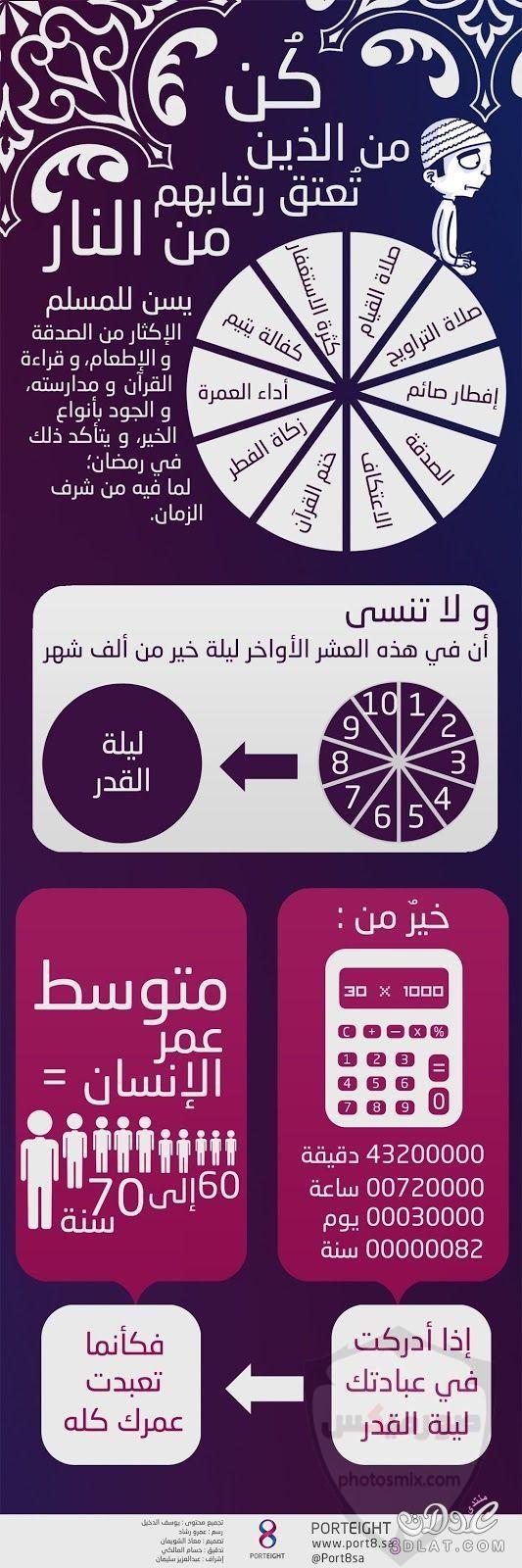 دعاء رمضان 2020 الادعية الرمضان فى 2020 5